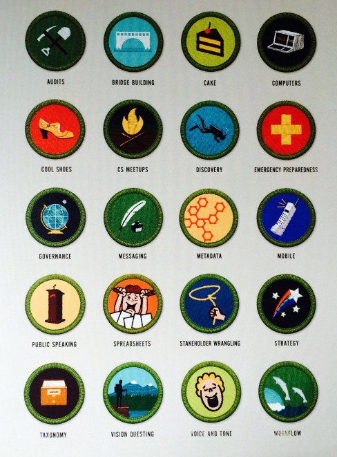 merit badges ConfabUK2014